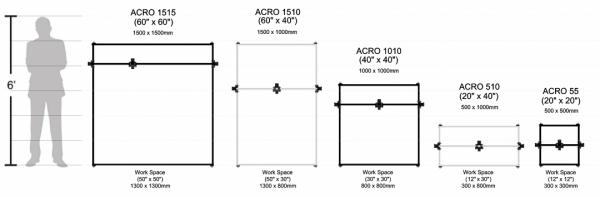 دستگاه حکاکی و برش لیزر ایده محور